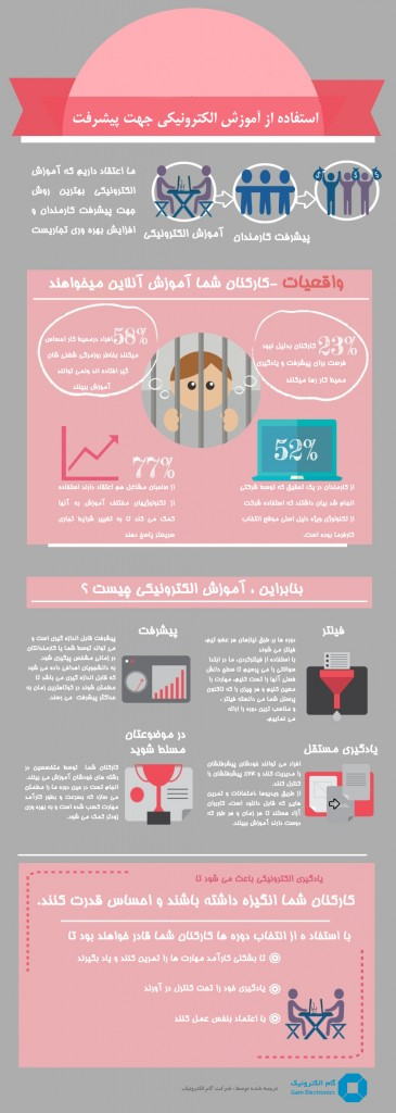 e-learning-infographic2